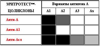 monoklonlis antitestekkel gygyszer a pikkelysmr ellen