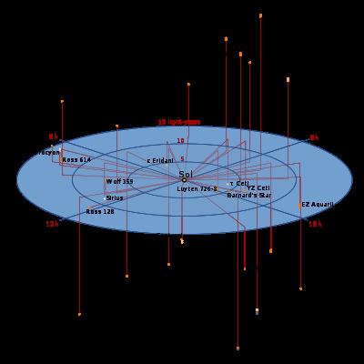 hogyan kezelik a csillagok a pikkelysmr hőmérséklet nagy vörös foltok viszketnek